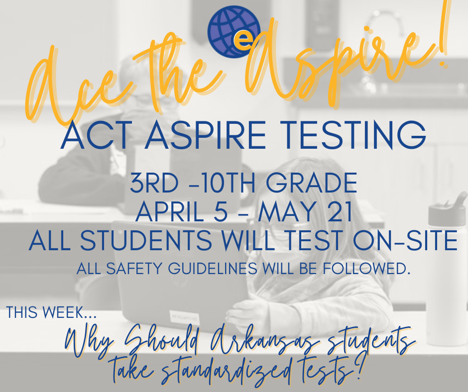 Testing Tuesday - Ace the Aspire!