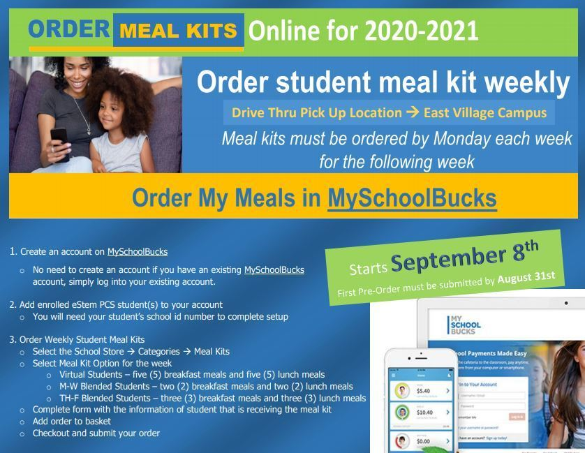 Meal Kit Flyer